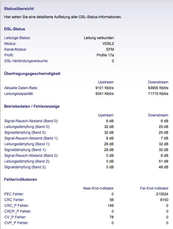 VDSL 100 weit unter den erwarteten Leistungsdaten - Hausverkabelung ...